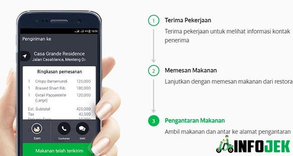 Cara Mendaftar Aplikasi Grab Untuk Grab Driver