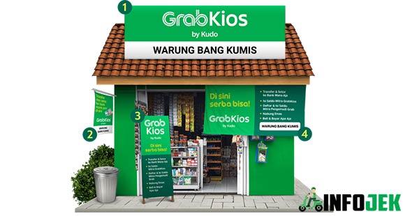 Grab Kios