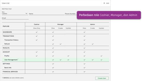 6 Cara Mengakses Gobiz Dashboard Lewat Pc Laptop 2021 Infojek