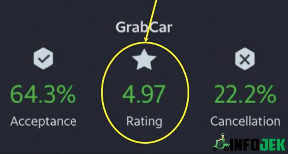 Cara Melihat Rating Driver Grab Terbaru