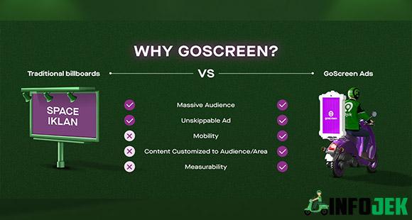 Fungsi GoScreen Gojek