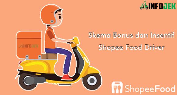 Insentif Shopee Food Driver Cara Melihat Bonus Harian