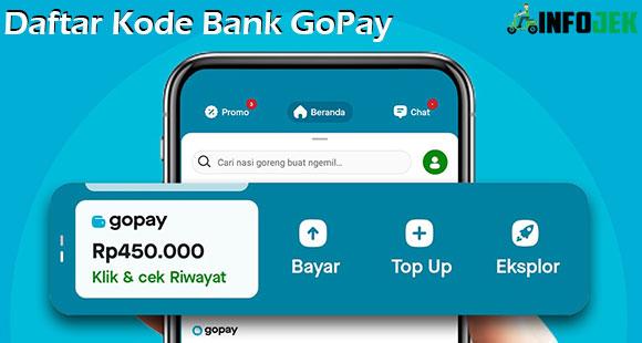 Daftar Kode Bank GoPay Terlengkap dan Cara Menggunakan