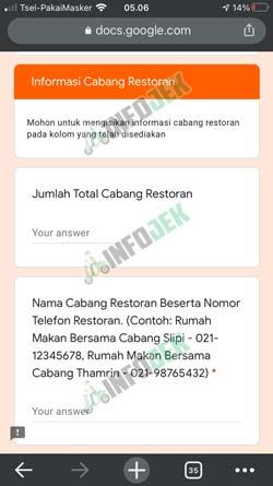 7 Isi Informasi Cabang Restoran