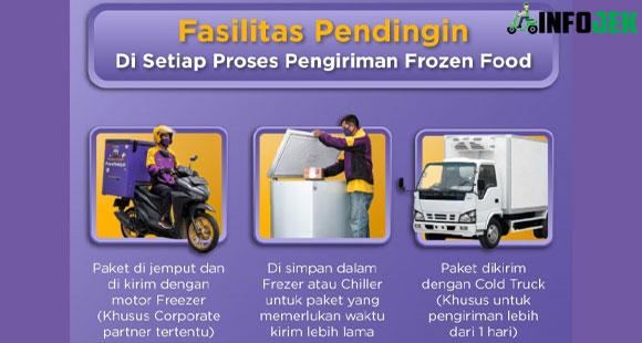 Fasilitas Pendingin Paxel Frozen Food